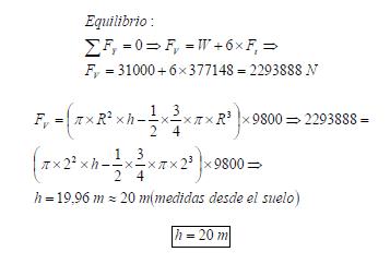Ejercicio resuelto de Fluidos estatica ejercicio 2 formula 5