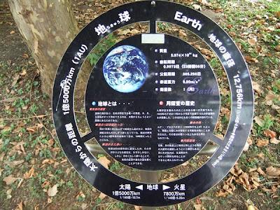 Solar System Walk in Japan