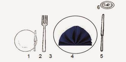 Rejaboda 16 Jasa Boga 2 Tata Hidang Xi Table Set Up