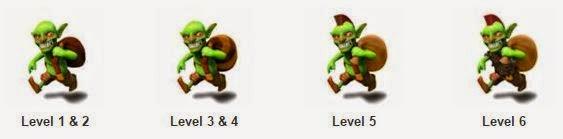 level goblin