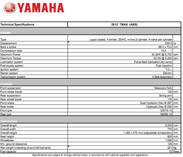Velocityfreak 2012 yamaha tmax scooter specifications for How much does a motor scooter cost