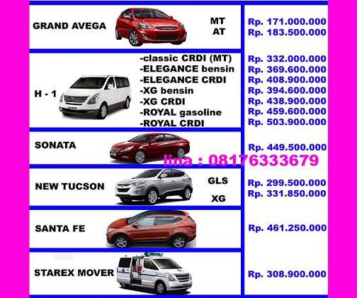 Daftar Harga / Price list Mobil Hyundai 2013 :