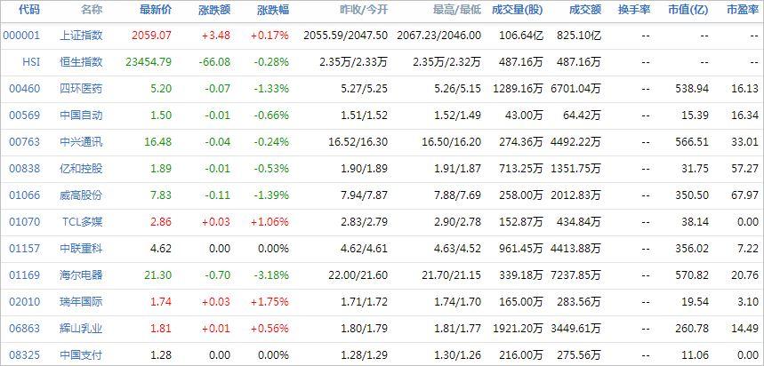 中国株コバンザメ投資ウォッチ銘柄watch20140718