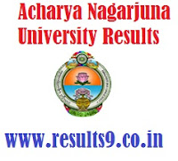 ANU B.Pharmacy IV Semester Results 2013