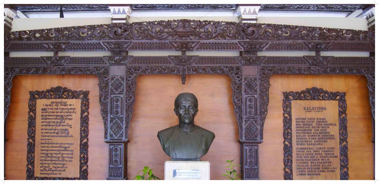 Museum Ranggowarsito