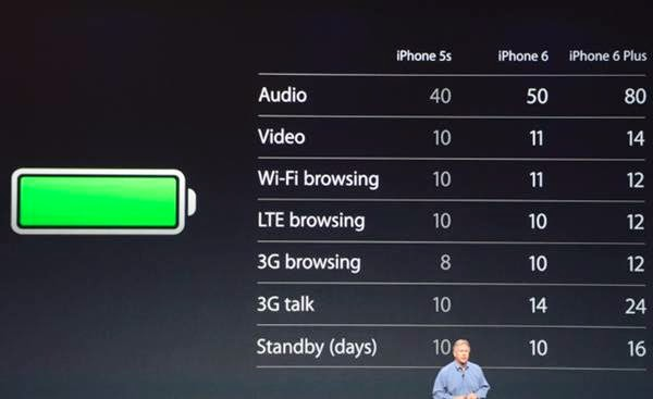 Apple IPhone 6 And IPhone 6 Plus These Important Differences 2