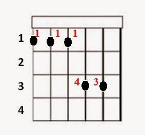 Left_Fm_open_chord