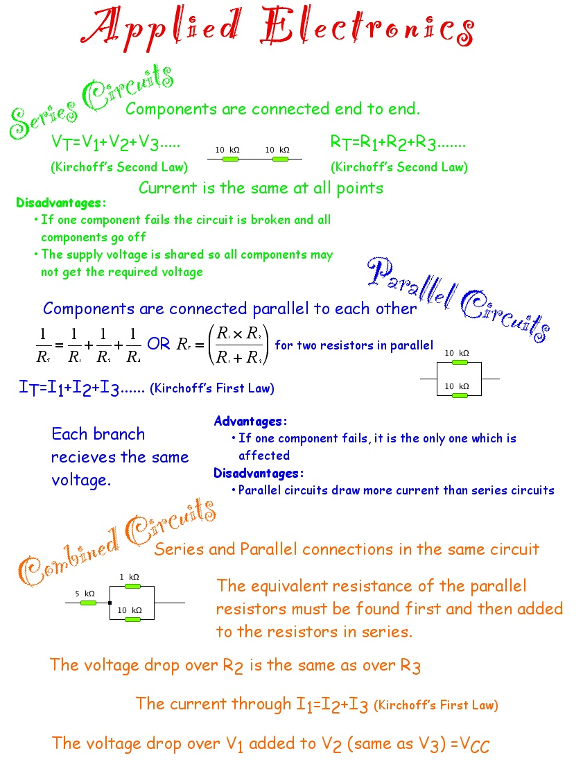 Higher Tech Studies Applied Electronics Outcome 1 Revision Of Uses Series Circuit Also Important Is Your Ability To Use Prefixes And Symbols They Are Based On Scientific Notation Where The Powers Multiples 3