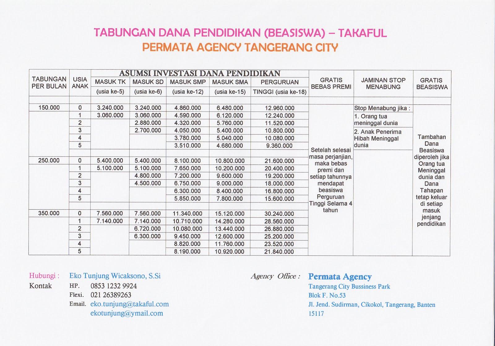 Image Result For Profil Pt Asuransi Takaful Keluarga