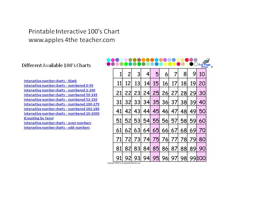 Looking for patterns in multiplication facts - Multiplication table interactive ...