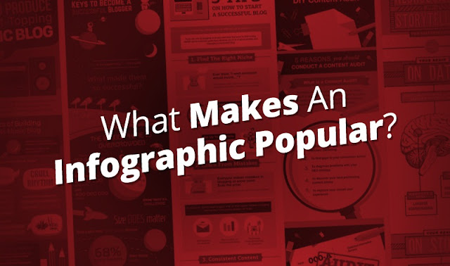 How #Infographics Go Viral