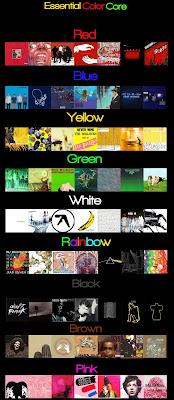 Essential Colorcore