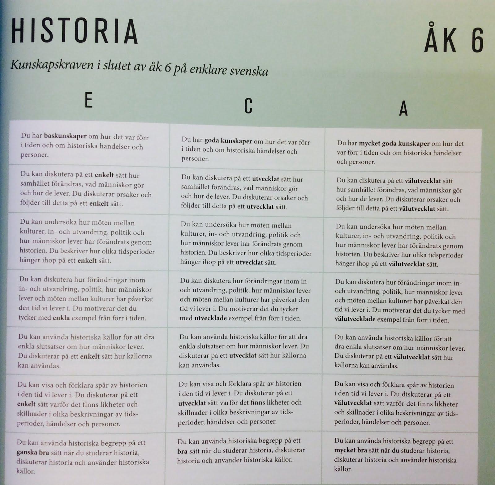 SO - historia
