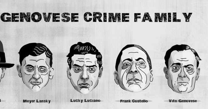 the genovese crime family