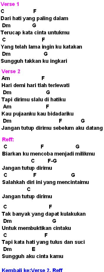 Review Lagu Jangan Tutup Dirimu(Stinky)+Chord,Lirik ...