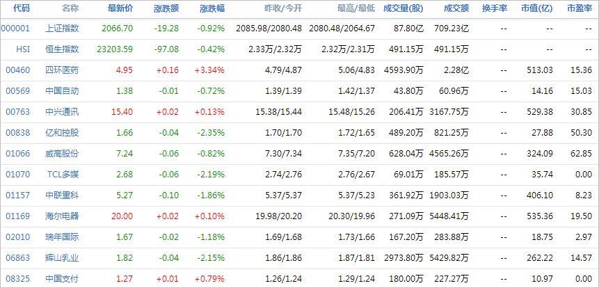 中国株コバンザメ投資ウォッチ銘柄watch20140617