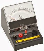 ohm meter-giga watt