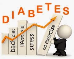 pengalaman orang menghidap diabetes