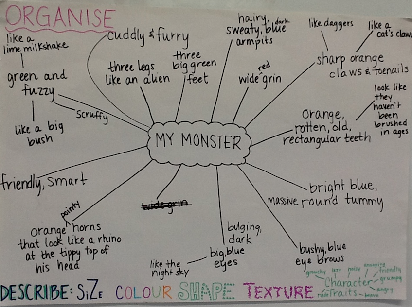 monster descriptive essay Describing monsters leave a comment level 3: creative paragraphs  his taurine eyes were glittering with hostility they were as wild.