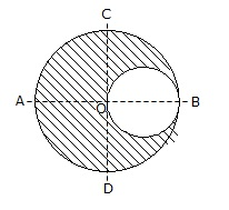 Engineering Mechanics question no. 12, set 08