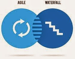 agile+vs.+waterfall.jpg