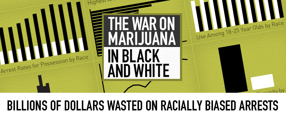 ACLU Marijuana Report
