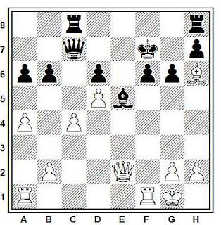Posición de la partida de ajedrez Smyslov - Grigorian (Moscú, 1976)
