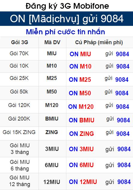 Đăng ký gói cước 3G cho thuê bao trả sau Mobifone