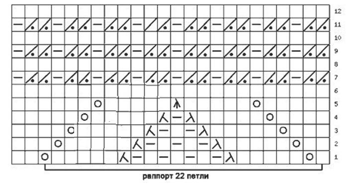 Описание символов