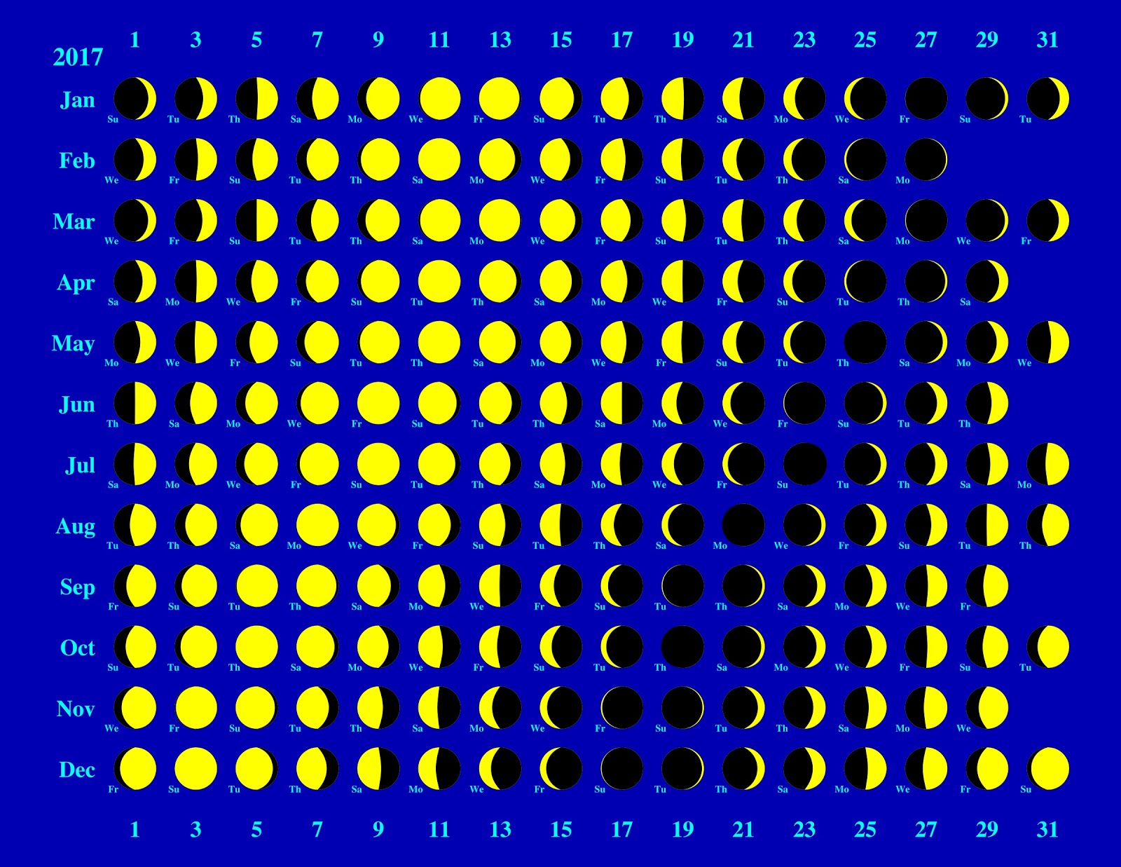 Luas 2017: Fases Signos e Fora de Curso - clicar na imagem