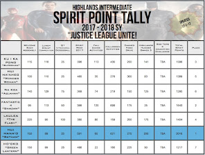 Spirit Point Competition 2017-2018