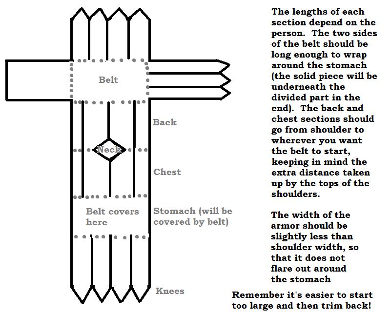 external image hoplite+armor+cutting+pattern.png