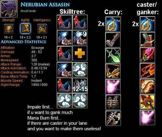 Nerubian Assasin - Anub'arak Item Build | Skill Build ...