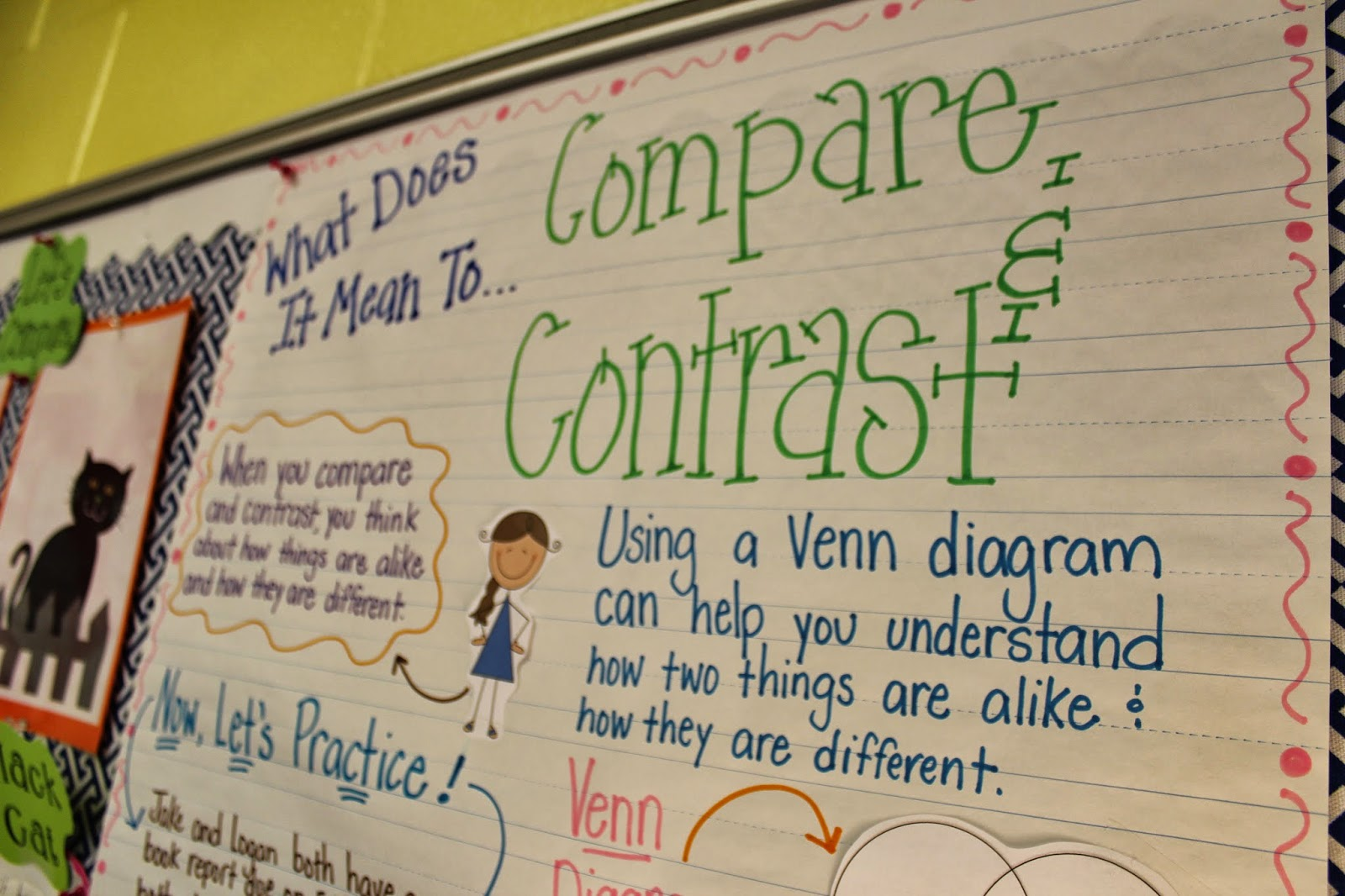 life in first grade compare and contrast we did a little warm up activity by completing a paper plate venn diagram on two pictures i gave the plate to one person they wrote something on the