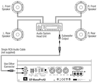 FIG 2 jbl gt basspro12 powered car subwoofer wiring diagram circuit high level input wiring diagram at reclaimingppi.co