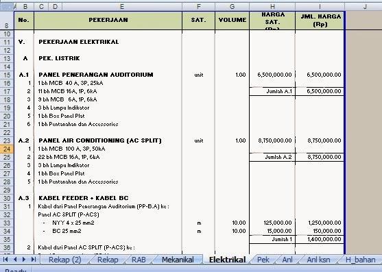 Rencana Anggaran Biaya Proyek Rencana Anggaran Biaya