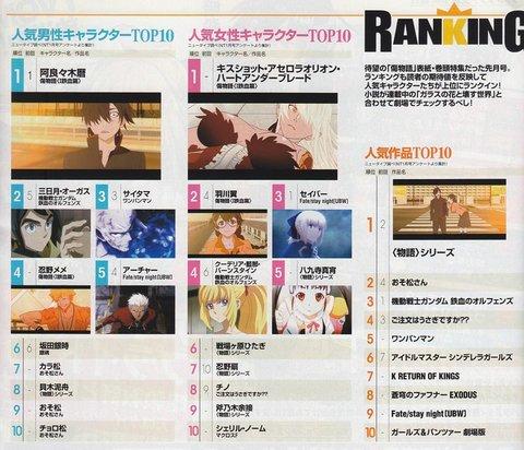 Top 10 Karakter Anime Pria dan Wanita Terbaik Versi Majalah Newtype Februari 2016