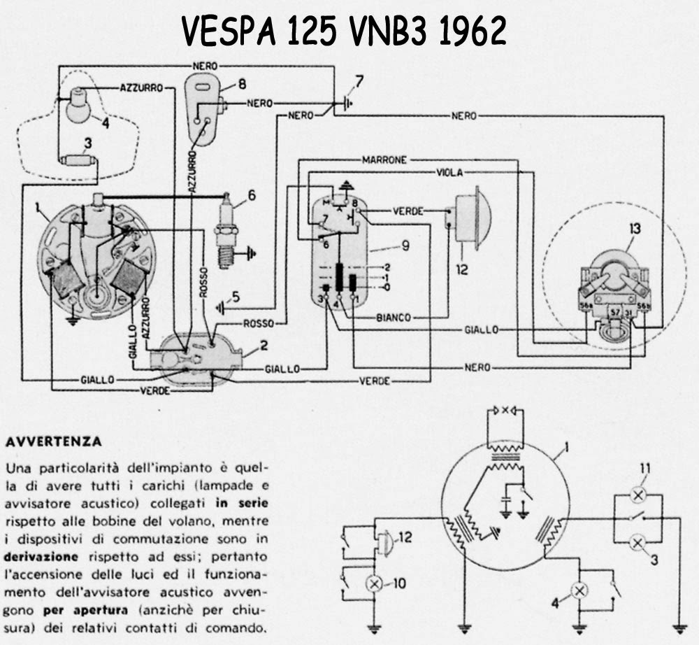 Schemi Elettrici Vespa : Vespa u cstruzzou d u vl t