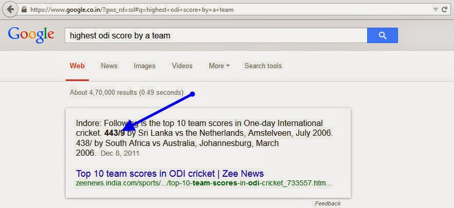 Highest cricket one day match score in the world