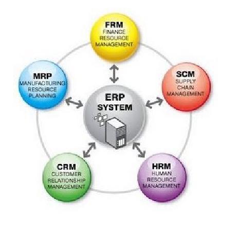sistem informasi sumber daya manusia hris adalah sebuah sistem ...