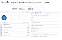 T. Rowe Price Media and Telecommunications Fund (PRMTX)