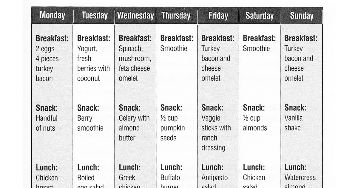 maximized living 28 day challenge  weekly meal plan