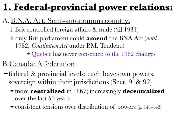 canadian autonomy essay