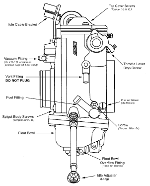Mikuni Vm34 Carburetor Diagram besides Honda Cbr Carburetor Diagram likewise 30 Toyota Engine Diagram furthermore Yamaha Maxim 650 Chopper Wiring Diagrams further 07 400ex Wiring Diagram. on yamaha 1600 wiring diagram