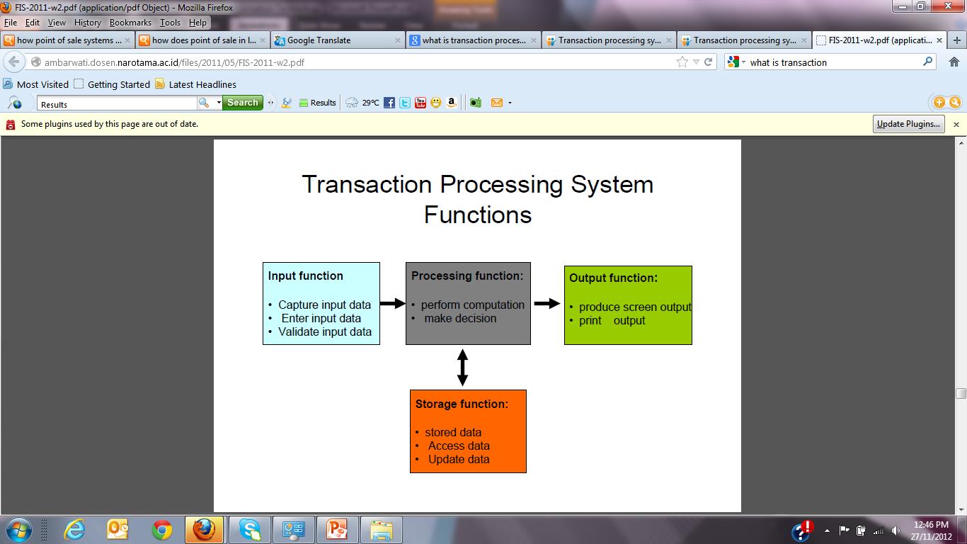 history of management information system pdf