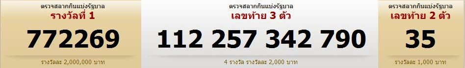 THAI LOTTERY LIVE RESULT 16-09-2014