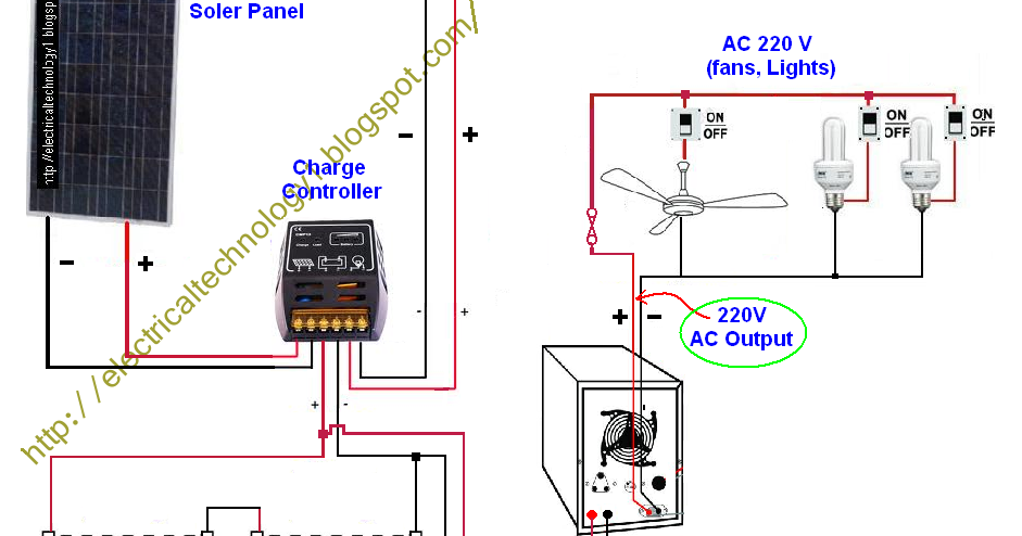 electrical technology series connection of batteries with solar panel or how to wire 24 v solar