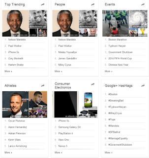 http://www.google.com/trends/topcharts?zg=full
