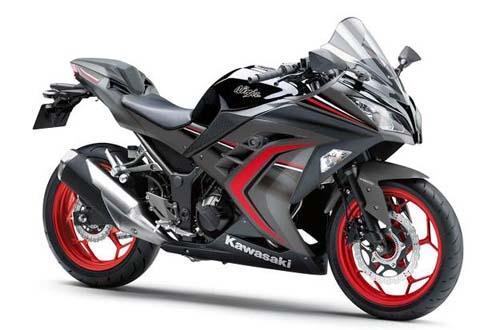 Spesifikasi dan Harga  Kawasaki Ninja 250 ABS SE LTD Terbaru
