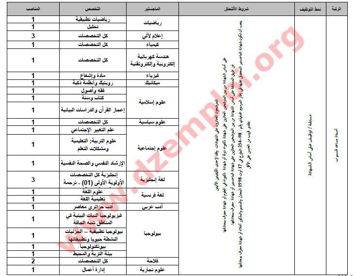 جديد إعلان توظيف أساتذة جامعيين في جامعة الوادي أوت 2014 El%2Boued%2B1